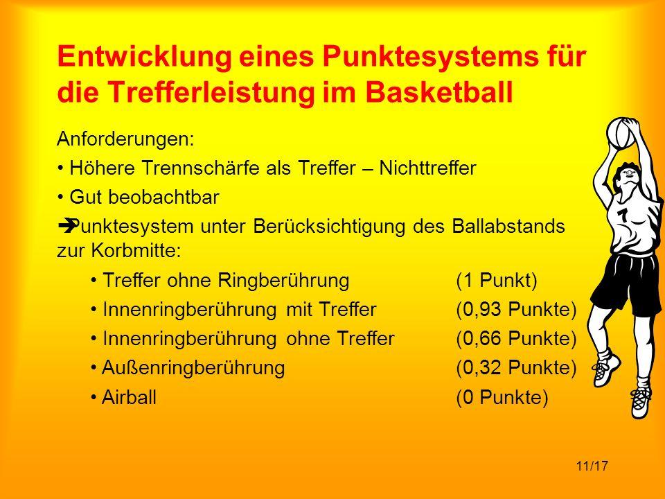 11/17 Entwicklung eines Punktesystems für die Trefferleistung im Basketball Anforderungen: Höhere Trennschärfe als Treffer – Nichttreffer Gut beobachtbar Punktesystem unter Berücksichtigung des Ballabstands zur Korbmitte: Treffer ohne Ringberührung(1 Punkt) Innenringberührung mit Treffer(0,93 Punkte) Innenringberührung ohne Treffer(0,66 Punkte) Außenringberührung(0,32 Punkte) Airball(0 Punkte)