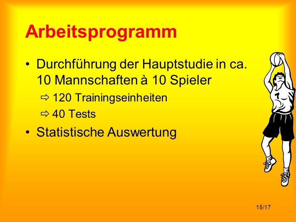 15/17 Arbeitsprogramm Durchführung der Hauptstudie in ca.