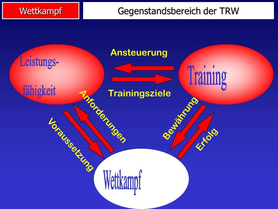 Wettkampf Gegenstandsbereich der TRW Ansteuerung Trainingsziele Voraussetzung Anforderungen Bewährung Erfolg
