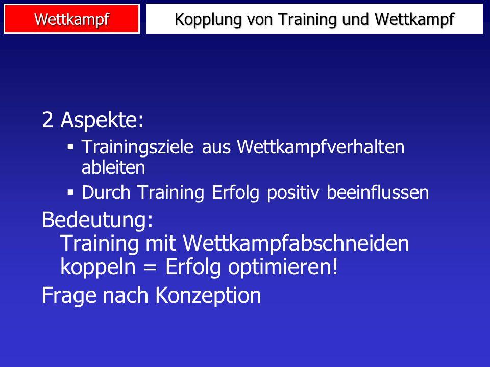 4. Die Kopplung von Training und Wettkampf