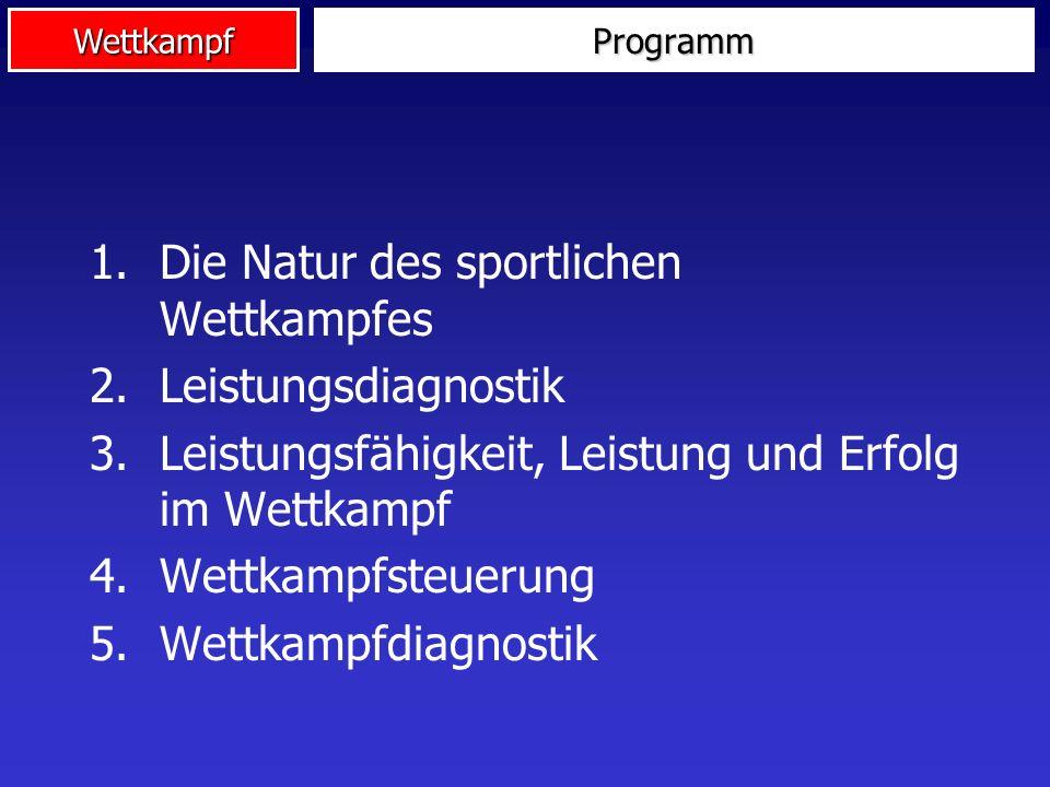 WettkampfProgramm 1.Die Natur des sportlichen Wettkampfes 2.Leistungsdiagnostik 3.Leistungsfähigkeit, Leistung und Erfolg im Wettkampf 4.Wettkampfsteuerung 5.Wettkampfdiagnostik