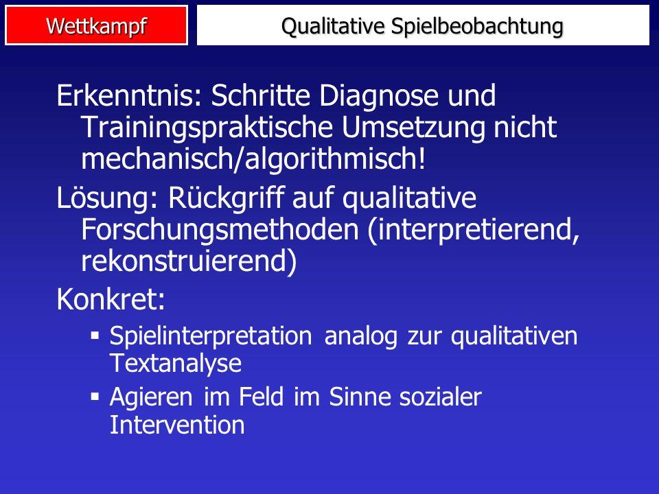 Wettkampf Phasen der Kopplung Beschreibung: Abbildung des Wettkampfverhaltens Diagnose: Identifikation von Auffälligkeiten Lokalisation im Gefüge der