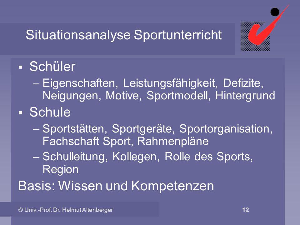 © Univ.-Prof. Dr. Helmut Altenberger 12 Situationsanalyse Sportunterricht Schüler –Eigenschaften, Leistungsfähigkeit, Defizite, Neigungen, Motive, Spo