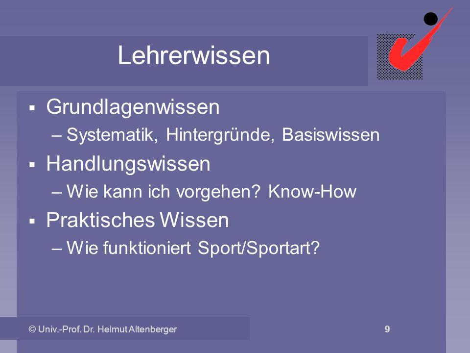 © Univ.-Prof. Dr. Helmut Altenberger 9 Lehrerwissen Grundlagenwissen –Systematik, Hintergründe, Basiswissen Handlungswissen –Wie kann ich vorgehen? Kn
