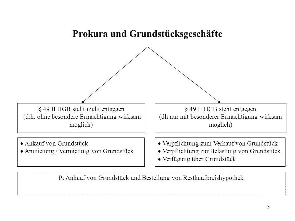 3 Prokura und Grundstücksgeschäfte § 49 II HGB steht nicht entgegen (d.h. ohne besondere Ermächtigung wirksam möglich) § 49 II HGB steht entgegen (dh