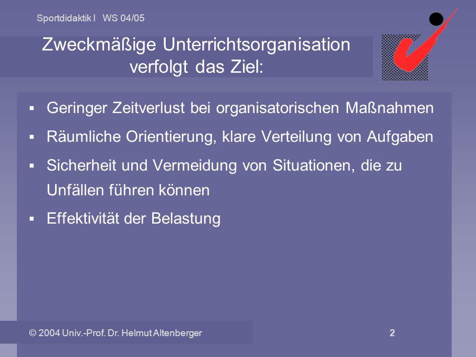 Sportdidaktik I WS 04/05 © 2004 Univ.-Prof. Dr. Helmut Altenberger 2 Zweckmäßige Unterrichtsorganisation verfolgt das Ziel: Geringer Zeitverlust bei o