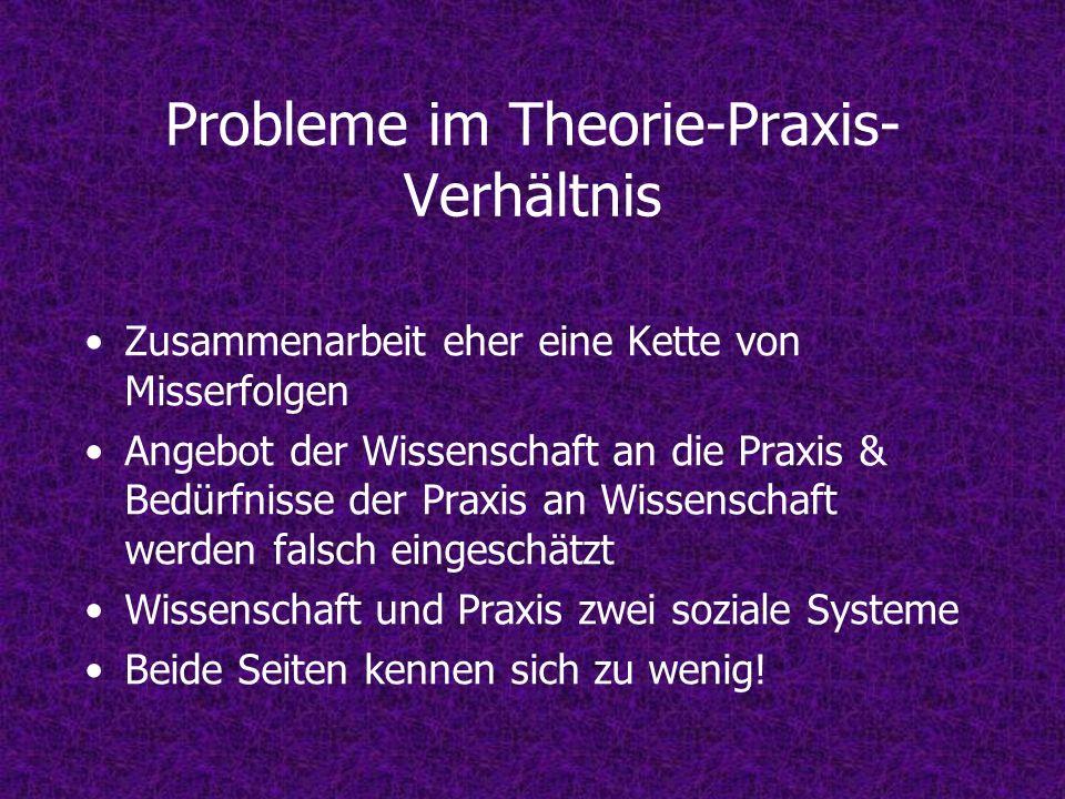 Probleme im Theorie-Praxis- Verhältnis Zusammenarbeit eher eine Kette von Misserfolgen Angebot der Wissenschaft an die Praxis & Bedürfnisse der Praxis
