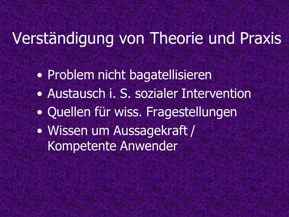 Verständigung von Theorie und Praxis Problem nicht bagatellisieren Austausch i. S. sozialer Intervention Quellen für wiss. Fragestellungen Wissen um A