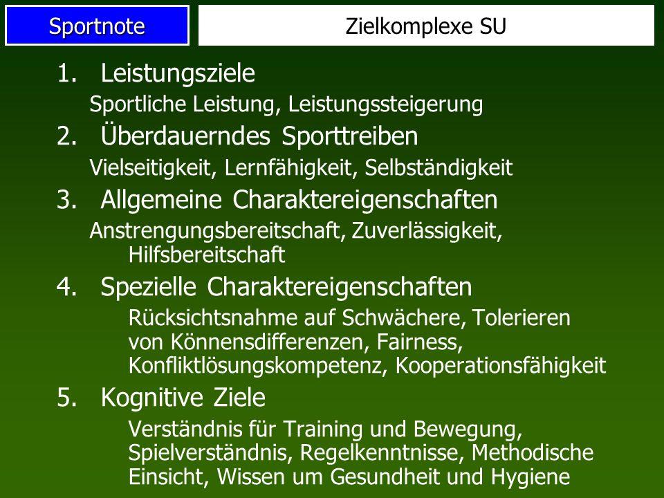 SportnoteZielkomplexe SU 1.Leistungsziele Sportliche Leistung, Leistungssteigerung 2.Überdauerndes Sporttreiben Vielseitigkeit, Lernfähigkeit, Selbstä
