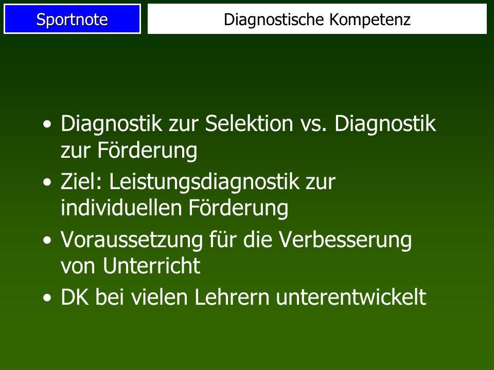SportnoteDiagnostische Kompetenz Diagnostik zur Selektion vs. Diagnostik zur Förderung Ziel: Leistungsdiagnostik zur individuellen Förderung Vorausset