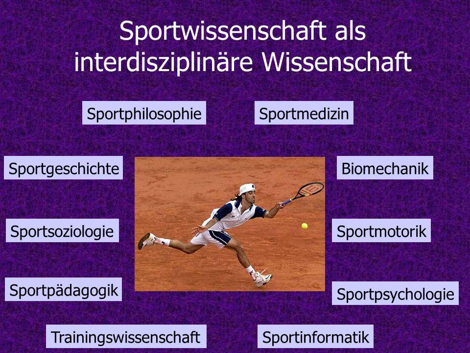 Sportwissenschaft als interdisziplinäre Wissenschaft Sportphilosophie Sportgeschichte Sportsoziologie Sportpädagogik TrainingswissenschaftSportinforma