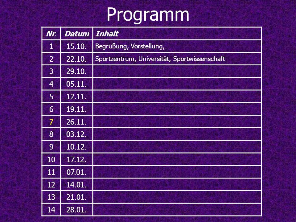 Programm Nr.DatumInhalt 115.10. Begrüßung, Vorstellung, 222.10. Sportzentrum, Universität, Sportwissenschaft 329.10. 405.11. 512.11. 619.11. 726.11. 8
