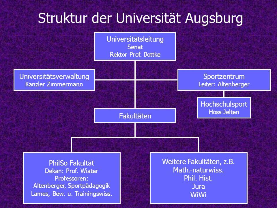 Struktur der Universität Augsburg Universitätsleitung Senat Rektor Prof. Bottke Fakultäten Universitätsverwaltung Kanzler Zimmermann PhilSo Fakultät D