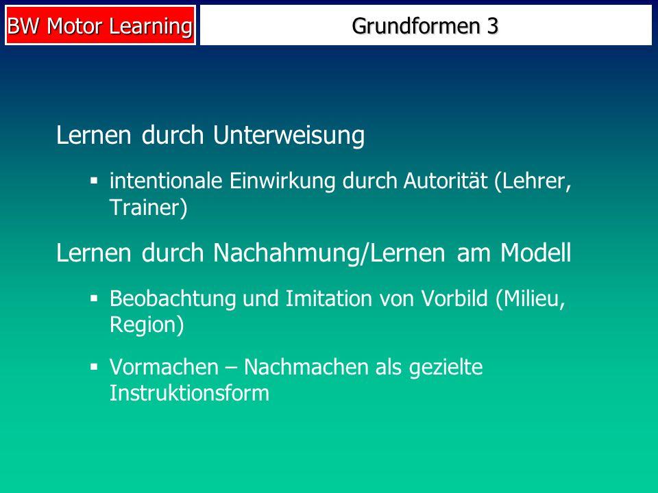 BW Motor Learning Grundformen 3 Lernen durch Unterweisung intentionale Einwirkung durch Autorität (Lehrer, Trainer) Lernen durch Nachahmung/Lernen am