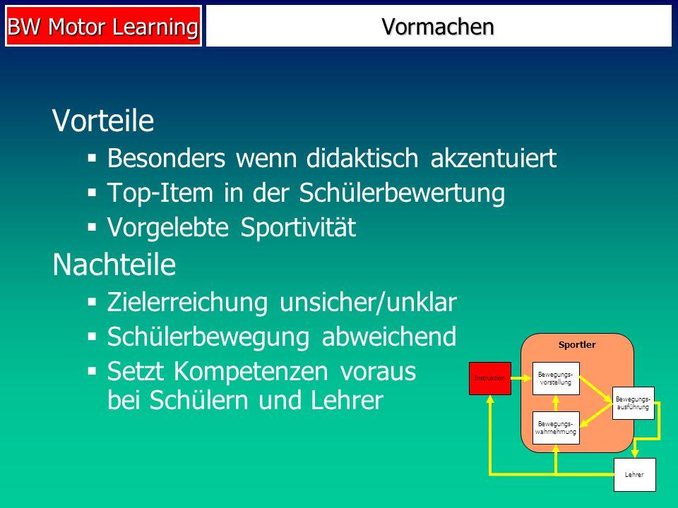 BW Motor Learning Vormachen Vorteile Besonders wenn didaktisch akzentuiert Top-Item in der Schülerbewertung Vorgelebte Sportivität Nachteile Zielerrei