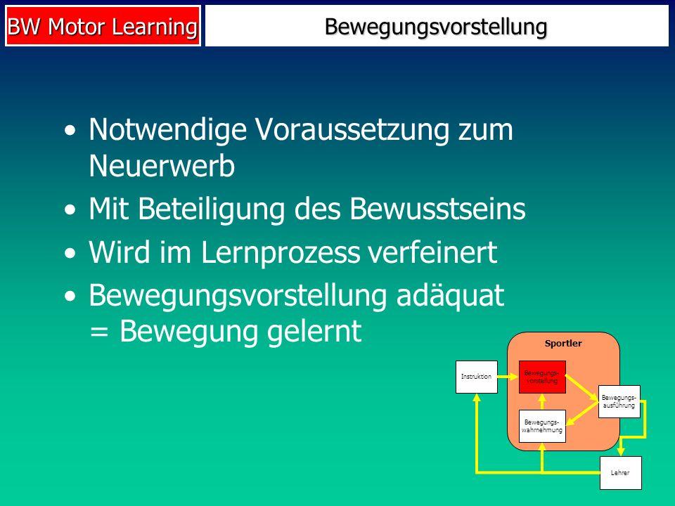 BW Motor Learning Bewegungsvorstellung Notwendige Voraussetzung zum Neuerwerb Mit Beteiligung des Bewusstseins Wird im Lernprozess verfeinert Bewegung