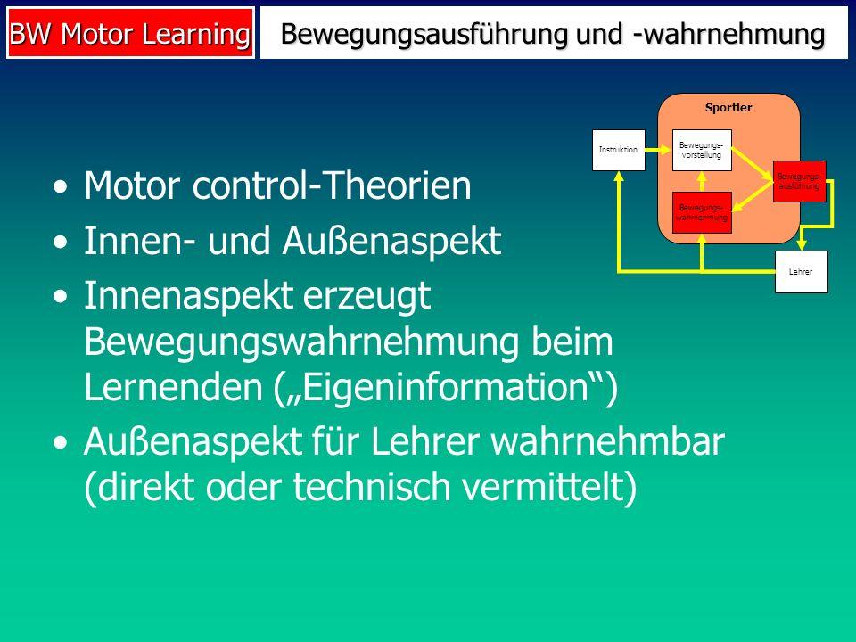 BW Motor Learning Bewegungsausführung und -wahrnehmung Motor control-Theorien Innen- und Außenaspekt Innenaspekt erzeugt Bewegungswahrnehmung beim Ler