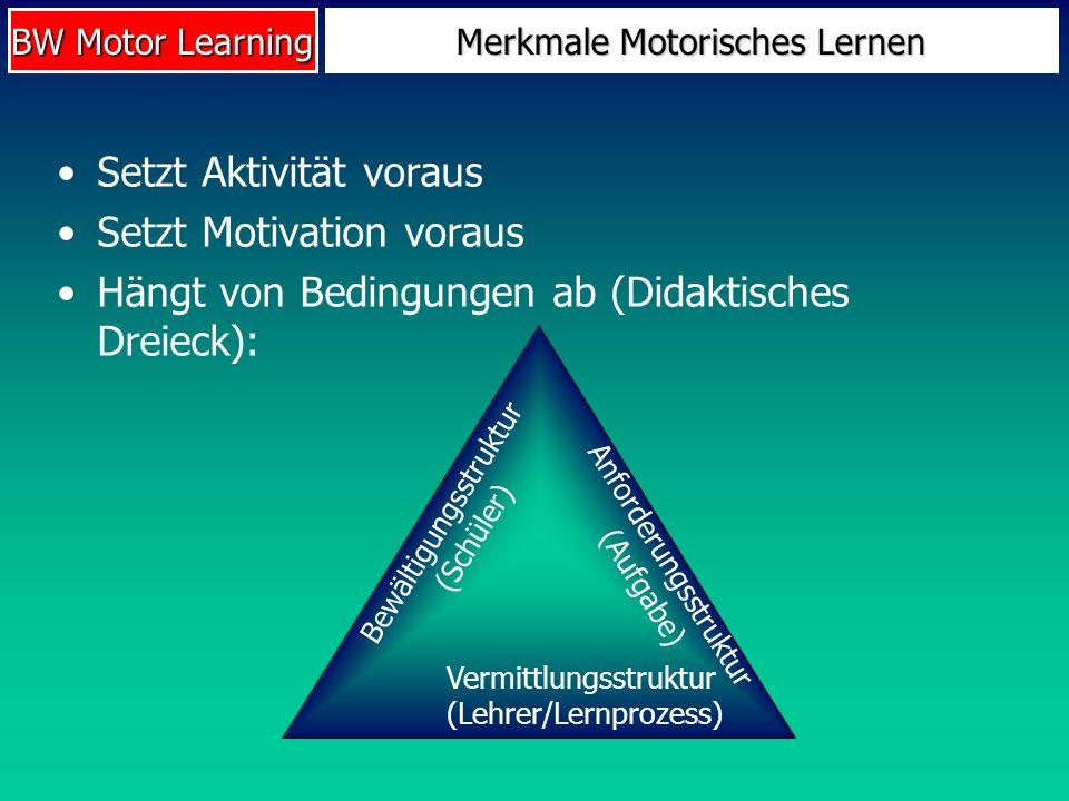 BW Motor Learning Merkmale Motorisches Lernen Setzt Aktivität voraus Setzt Motivation voraus Hängt von Bedingungen ab (Didaktisches Dreieck): Bewältig