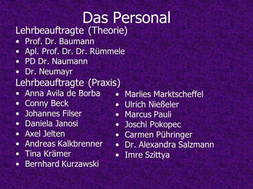 Das Personal Lehrbeauftragte (Theorie) Prof. Dr. Baumann Apl. Prof. Dr. Dr. Rümmele PD Dr. Naumann Dr. Neumayr Lehrbeauftragte (Praxis) Anna Avila de