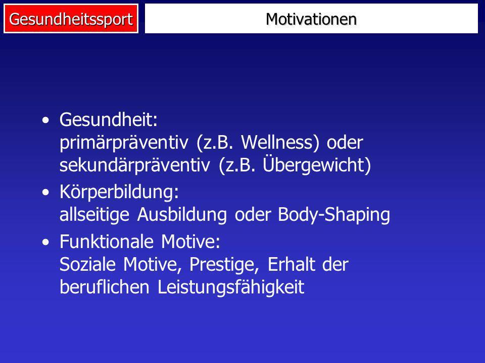 GesundheitssportMotivationen Gesundheit: primärpräventiv (z.B. Wellness) oder sekundärpräventiv (z.B. Übergewicht) Körperbildung: allseitige Ausbildun