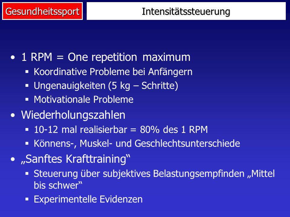 GesundheitssportIntensitätssteuerung 1 RPM = One repetition maximum Koordinative Probleme bei Anfängern Ungenauigkeiten (5 kg – Schritte) Motivational