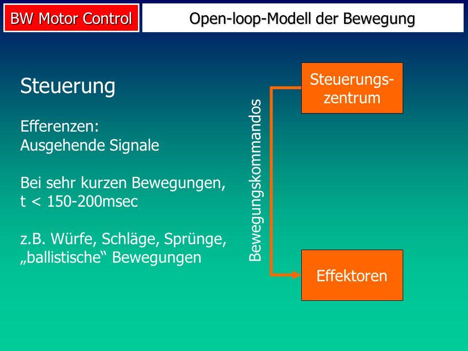 BW Motor Control Open-loop-Modell der Bewegung Steuerungs- zentrum Effektoren Bewegungskommandos Steuerung Efferenzen: Ausgehende Signale Bei sehr kur