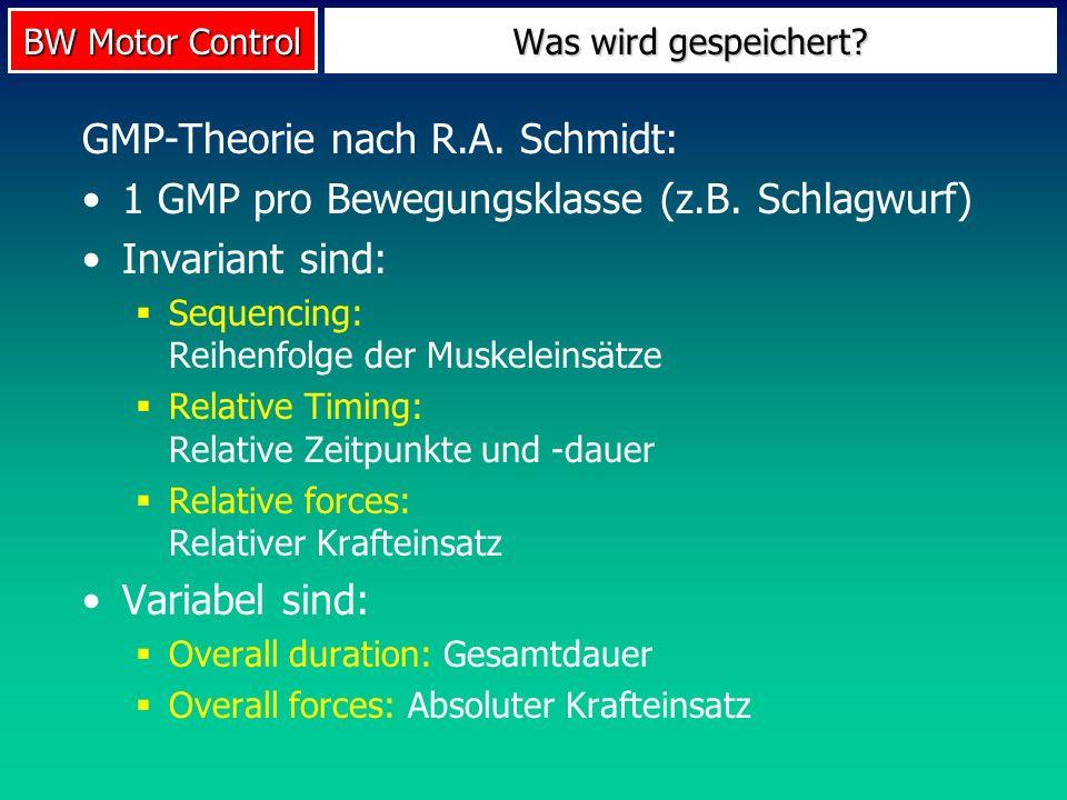 BW Motor Control Was wird gespeichert? GMP-Theorie nach R.A. Schmidt: 1 GMP pro Bewegungsklasse (z.B. Schlagwurf) Invariant sind: Sequencing: Reihenfo