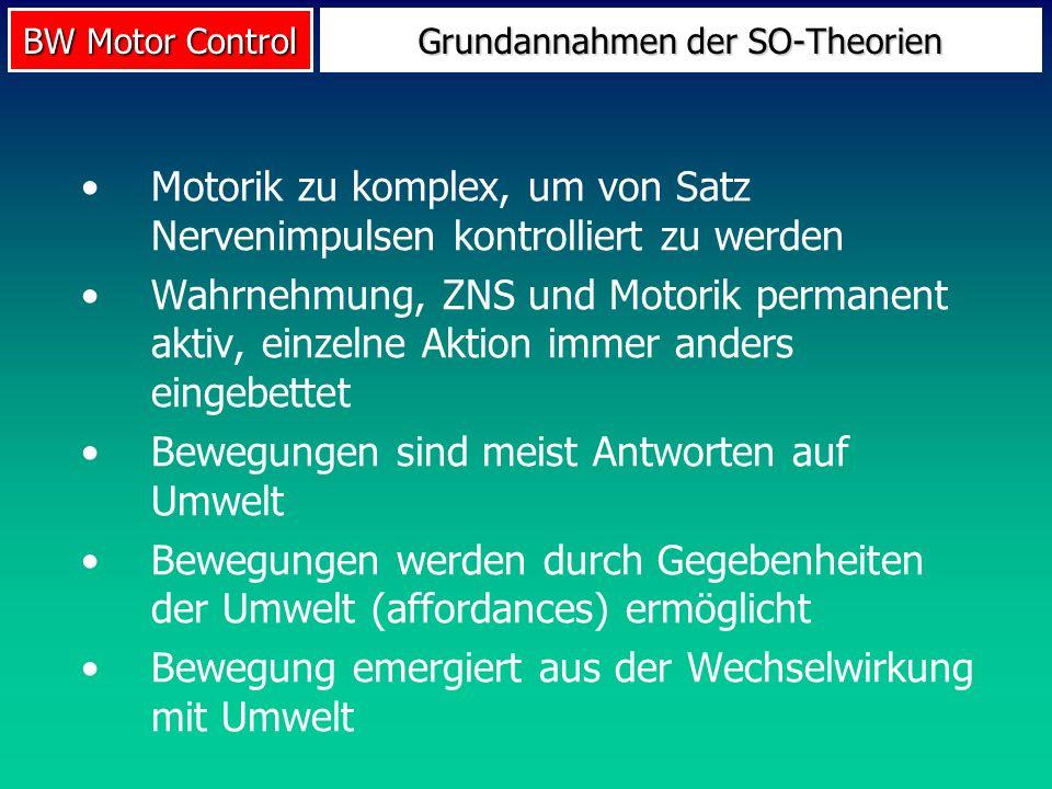 BW Motor Control Grundannahmen der SO-Theorien Motorik zu komplex, um von Satz Nervenimpulsen kontrolliert zu werden Wahrnehmung, ZNS und Motorik perm