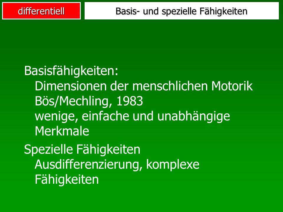 differentiell Basis- und spezielle Fähigkeiten Basisfähigkeiten: Dimensionen der menschlichen Motorik Bös/Mechling, 1983 wenige, einfache und unabhängige Merkmale Spezielle Fähigkeiten Ausdifferenzierung, komplexe Fähigkeiten