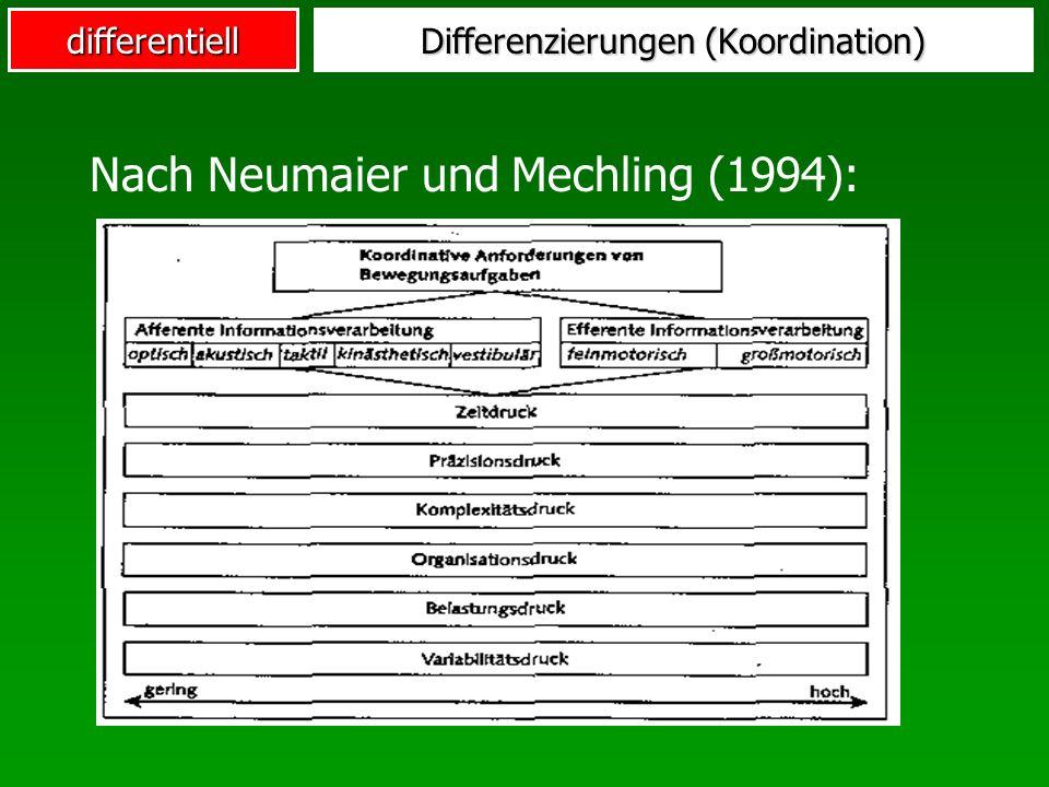 differentiell Differenzierungen (Koordination) Nach Neumaier und Mechling (1994):