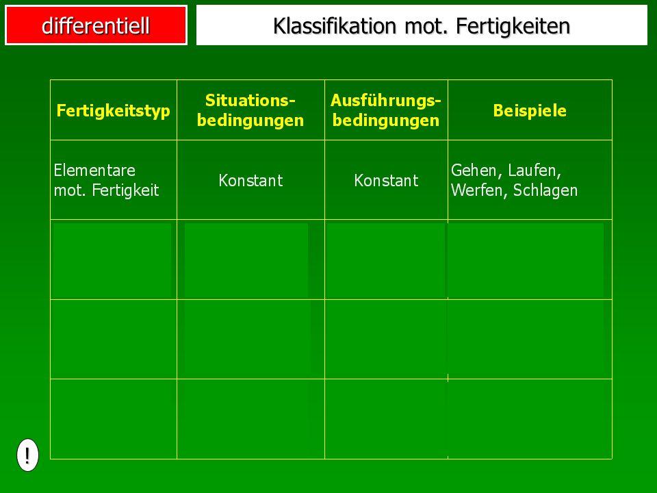 differentiell Klassifikation mot. Fertigkeiten !