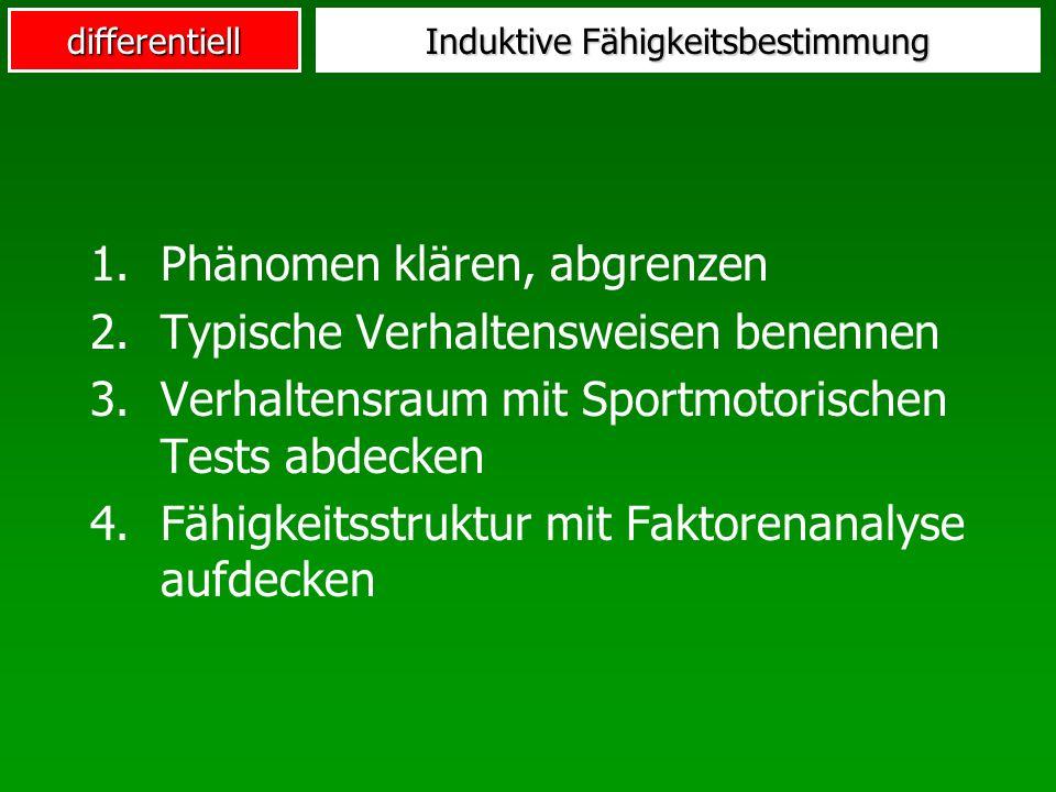 differentiell Induktive Fähigkeitsbestimmung 1.Phänomen klären, abgrenzen 2.Typische Verhaltensweisen benennen 3.Verhaltensraum mit Sportmotorischen T