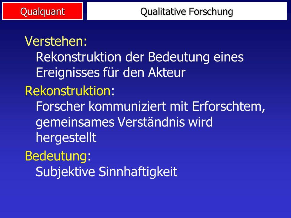 QualquantGütekriterium Objektivität Konstruktivistisch: Widerspruch zu Axiomatik: Subj.