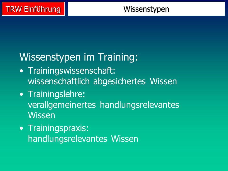 TRW Einführung Wissenstypen Wissenstypen im Training: Trainingswissenschaft: wissenschaftlich abgesichertes Wissen Trainingslehre: verallgemeinertes h