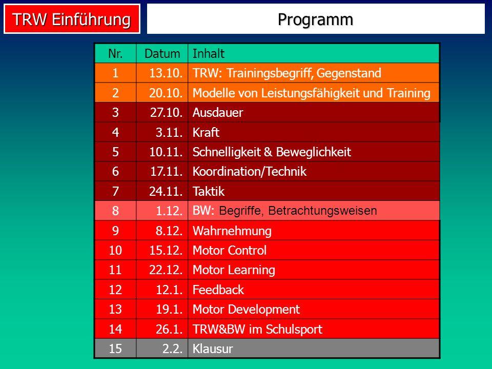 TRW Einführung Programm Nr.DatumInhalt 113.10.TRW: Trainingsbegriff, Gegenstand 220.10.Modelle von Leistungsfähigkeit und Training 327.10.Ausdauer 43.