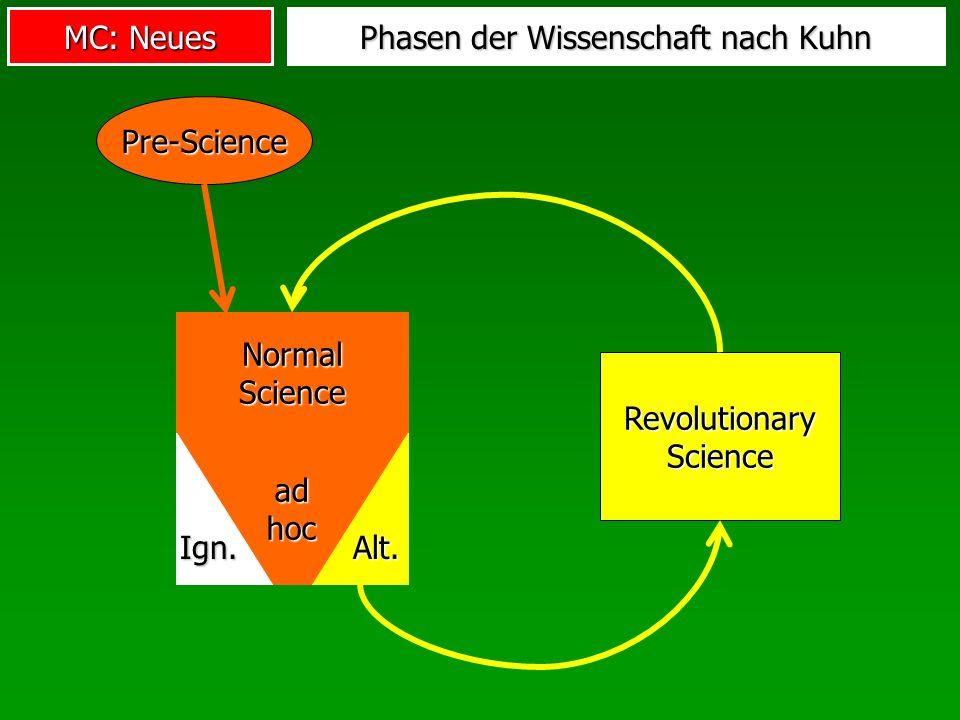 MC: Neues Phasen der Wissenschaft nach Kuhn Pre-Science ad hoc Ign.Alt.