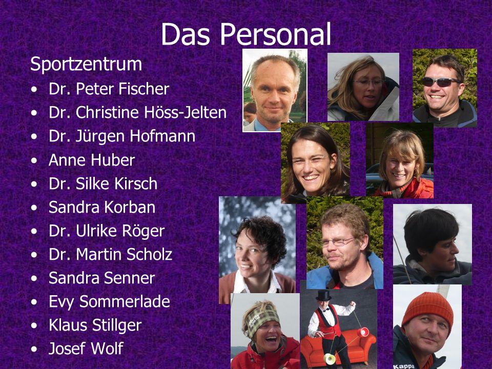 Das Personal Sportzentrum Dr. Peter Fischer Dr. Christine Höss-Jelten Dr. Jürgen Hofmann Anne Huber Dr. Silke Kirsch Sandra Korban Dr. Ulrike Röger Dr