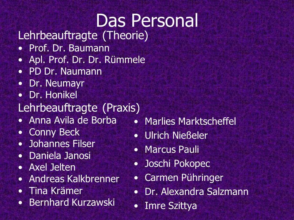 Das Personal Lehrbeauftragte (Theorie) Prof. Dr. Baumann Apl. Prof. Dr. Dr. Rümmele PD Dr. Naumann Dr. Neumayr Dr. Honikel Lehrbeauftragte (Praxis) An