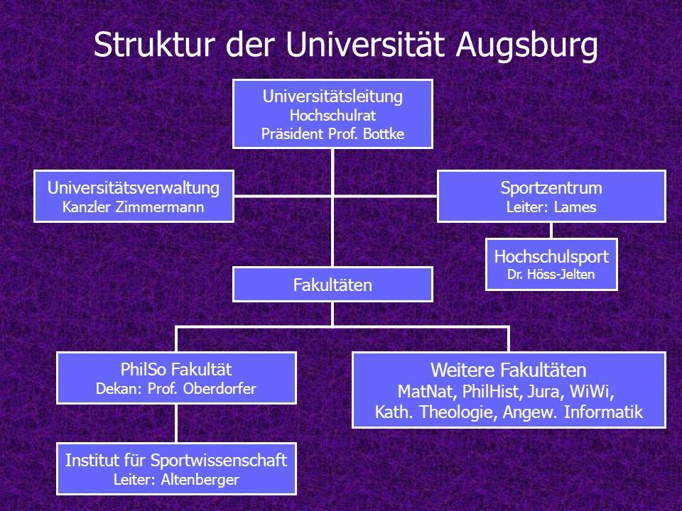 Struktur der Universität Augsburg Universitätsleitung Hochschulrat Präsident Prof. Bottke Fakultäten Universitätsverwaltung Kanzler Zimmermann PhilSo