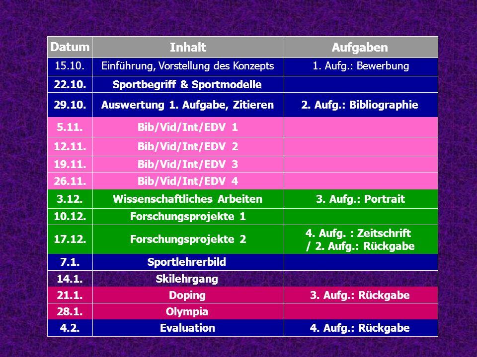 2. Aufg.: BibliographieAuswertung 1. Aufgabe, Zitieren29.10. Sportbegriff & Sportmodelle22.10. Bib/Vid/Int/EDV 426.11. Bib/Vid/Int/EDV 319.11. Bib/Vid