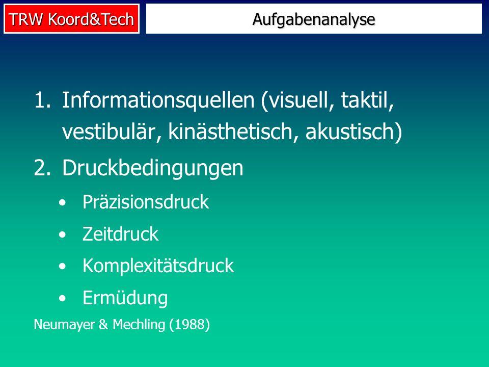 TRW Koord&Tech 1.Informationsquellen (visuell, taktil, vestibulär, kinästhetisch, akustisch) 2.Druckbedingungen Präzisionsdruck Zeitdruck Komplexitäts