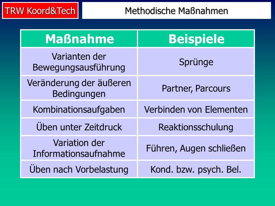 TRW Koord&Tech Methodische Maßnahmen Kond. bzw. psych. Bel.Üben nach Vorbelastung BeispieleMaßnahme Sprünge Varianten der Bewegungsausführung Partner,