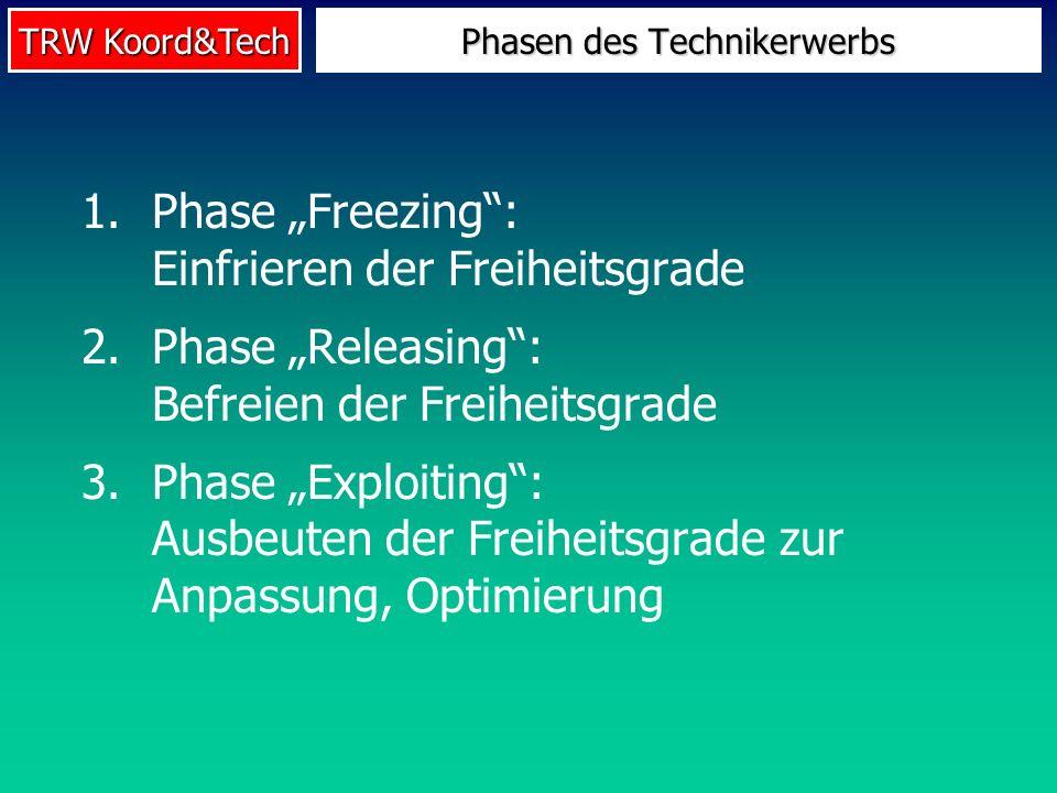 TRW Koord&Tech Phasen des Technikerwerbs 1.Phase Freezing: Einfrieren der Freiheitsgrade 2.Phase Releasing: Befreien der Freiheitsgrade 3.Phase Exploi