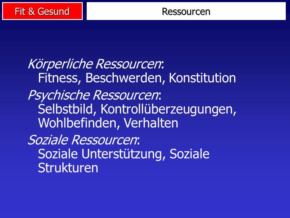 Fit & Gesund Ressourcen Körperliche Ressourcen: Fitness, Beschwerden, Konstitution Psychische Ressourcen: Selbstbild, Kontrollüberzeugungen, Wohlbefinden, Verhalten Soziale Ressourcen: Soziale Unterstützung, Soziale Strukturen