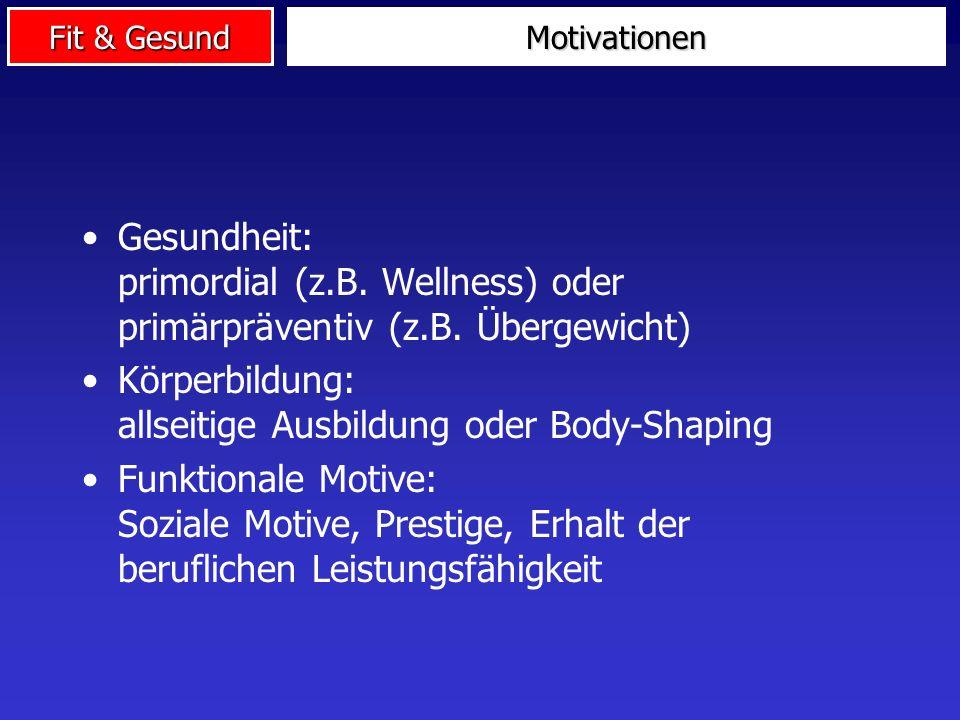 Fit & Gesund Motivationen Gesundheit: primordial (z.B. Wellness) oder primärpräventiv (z.B. Übergewicht) Körperbildung: allseitige Ausbildung oder Bod