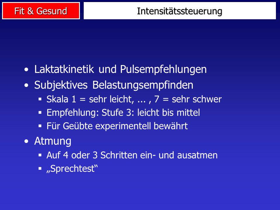 Fit & Gesund Intensitätssteuerung Laktatkinetik und Pulsempfehlungen Subjektives Belastungsempfinden Skala 1 = sehr leicht,..., 7 = sehr schwer Empfeh