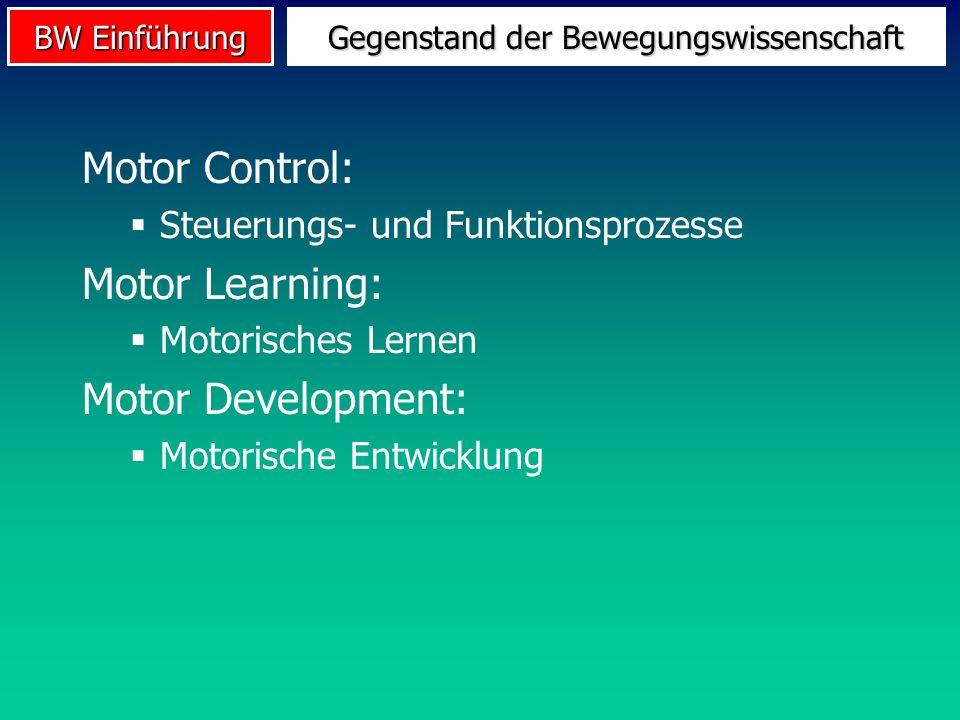 BW Einführung Gegenstand der Bewegungswissenschaft Motor Control: Steuerungs- und Funktionsprozesse Motor Learning: Motorisches Lernen Motor Developme