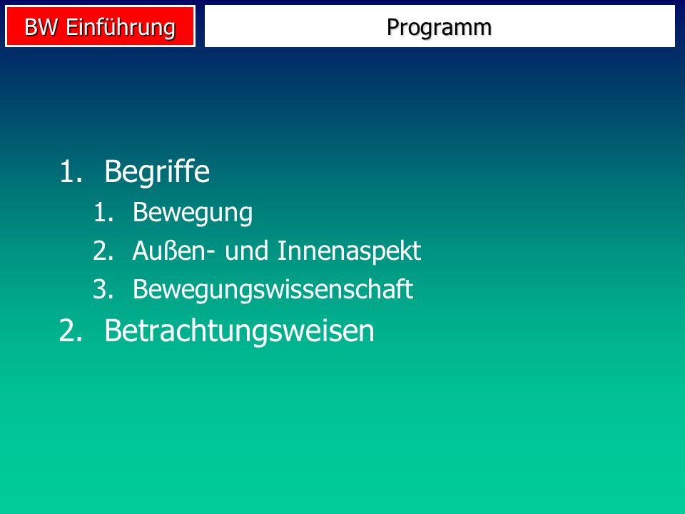 BW Einführung Programm 1.Begriffe 1.Bewegung 2.Außen- und Innenaspekt 3.Bewegungswissenschaft 2.Betrachtungsweisen