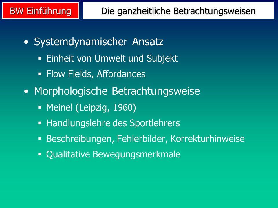 BW Einführung Systemdynamischer Ansatz Einheit von Umwelt und Subjekt Flow Fields, Affordances Morphologische Betrachtungsweise Meinel (Leipzig, 1960)