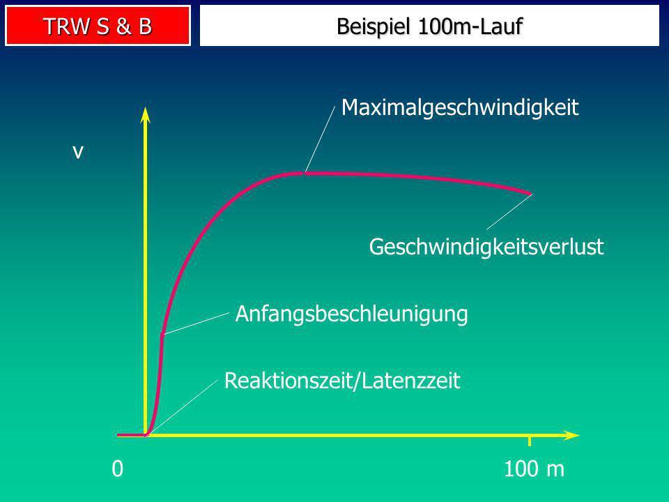 TRW S & B Hoher Anteil an FT-Fasern Große Energiedepots im Muskel (ATP, Creatinphosphat) Inter- und intramuskuläre Koordination d.h. Optimales Zusamme